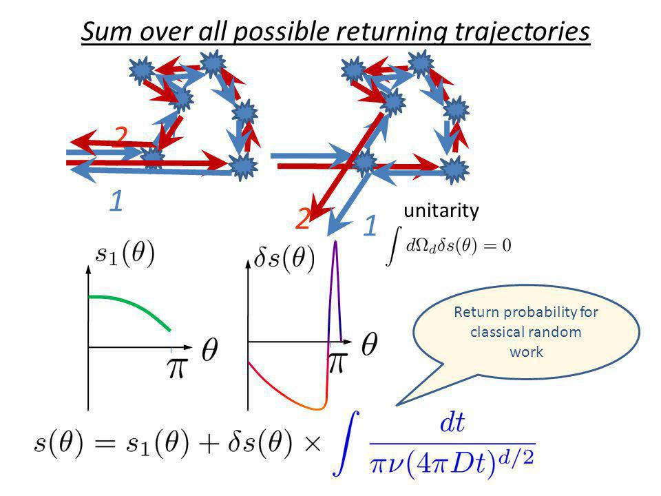 Sum over all possible returning trajectories unitarity 1 2 1 2 Return probability for classical random work