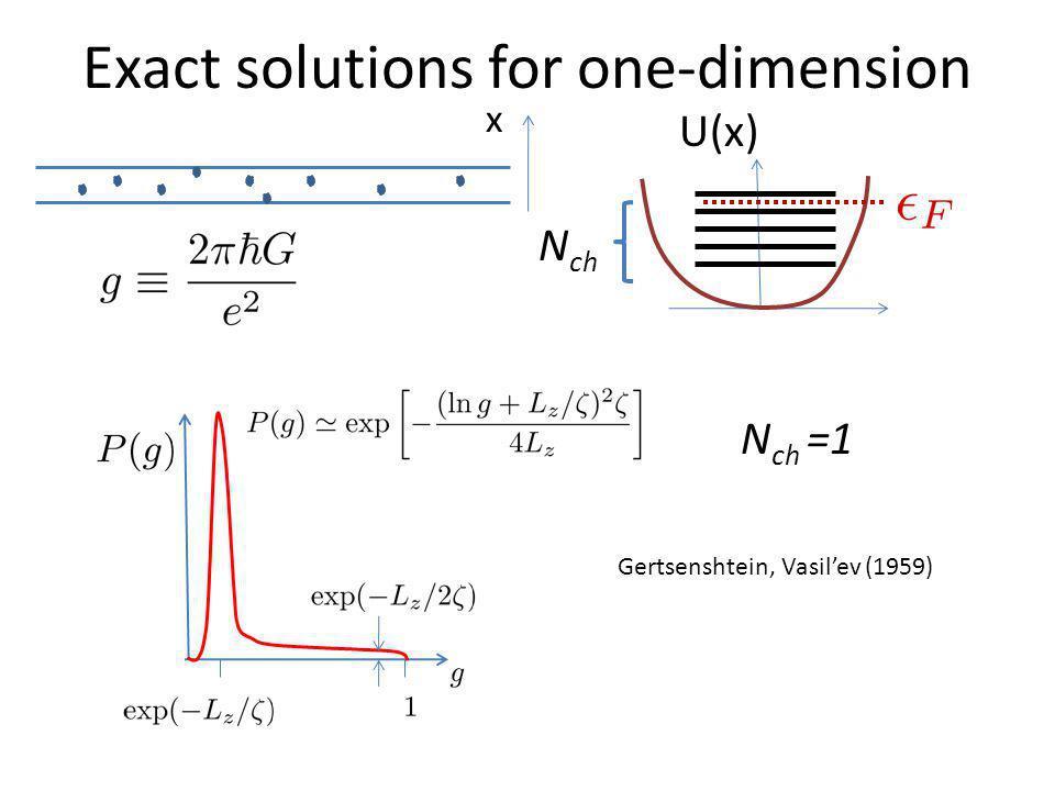 Exact solutions for one-dimension x U(x) N ch Gertsenshtein, Vasilev (1959) N ch =1
