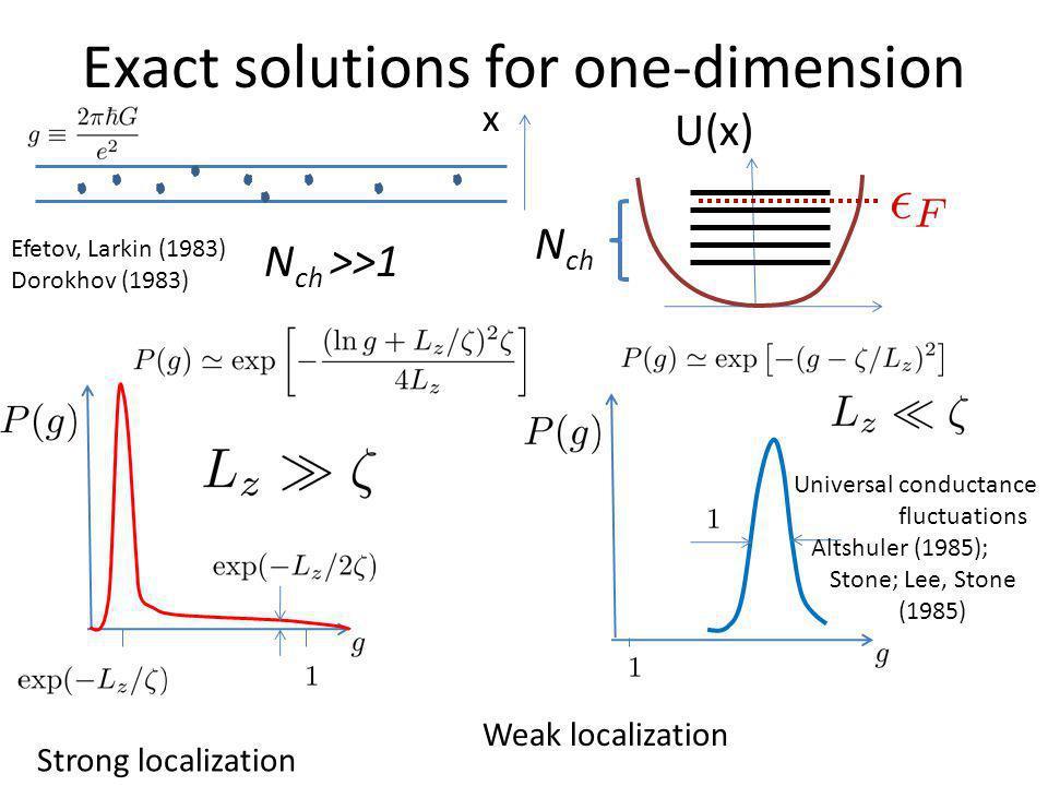 Exact solutions for one-dimension x U(x) N ch Efetov, Larkin (1983) Dorokhov (1983) N ch >>1 Strong localization Weak localization Universal conductan
