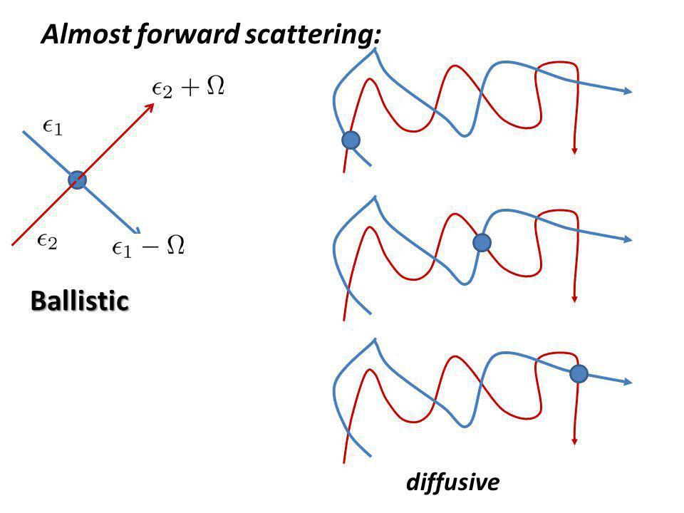 Almost forward scattering: diffusive Ballistic