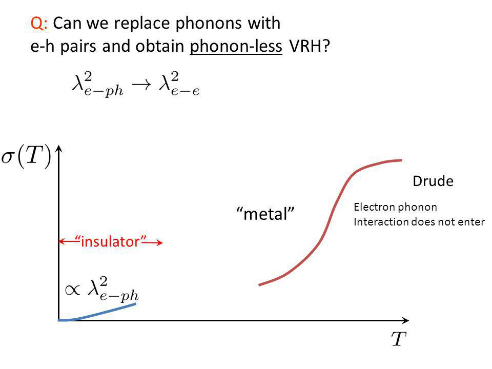 Q: Can we replace phonons with e-h pairs and obtain phonon-less VRH? insulator Drude metal Electron phonon Interaction does not enter