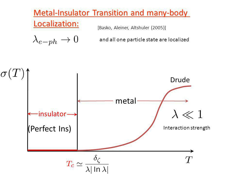 Metal-Insulator Transition and many-body Localization: insulator Drude metal [Basko, Aleiner, Altshuler (2005)] Interaction strength (Perfect Ins) and