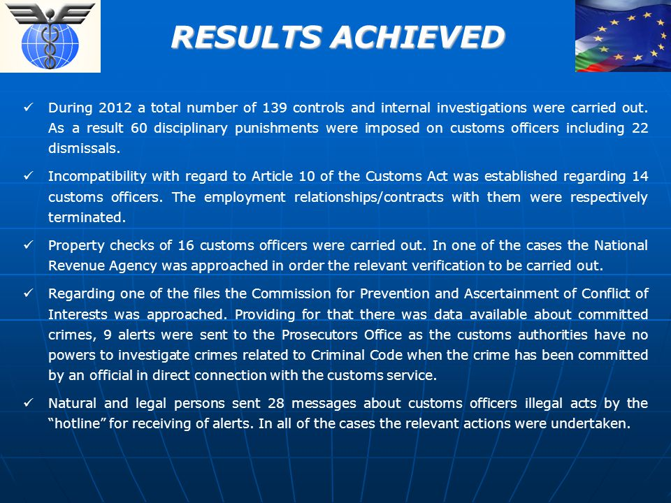 RESULTS ACHIEVED During 2012 a total number of 139 controls and internal investigations were carried out.
