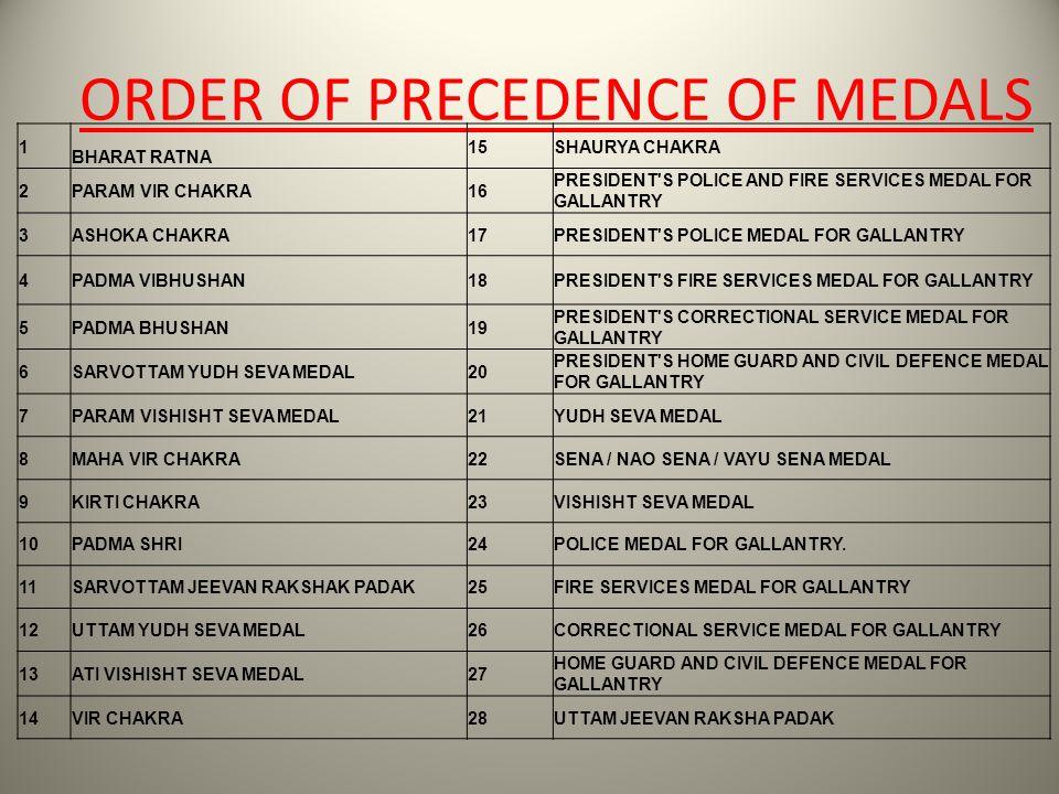 ORDER OF PRECEDENCE OF MEDALS 1 BHARAT RATNA 15SHAURYA CHAKRA 2PARAM VIR CHAKRA16 PRESIDENT'S POLICE AND FIRE SERVICES MEDAL FOR GALLANTRY 3ASHOKA CHA