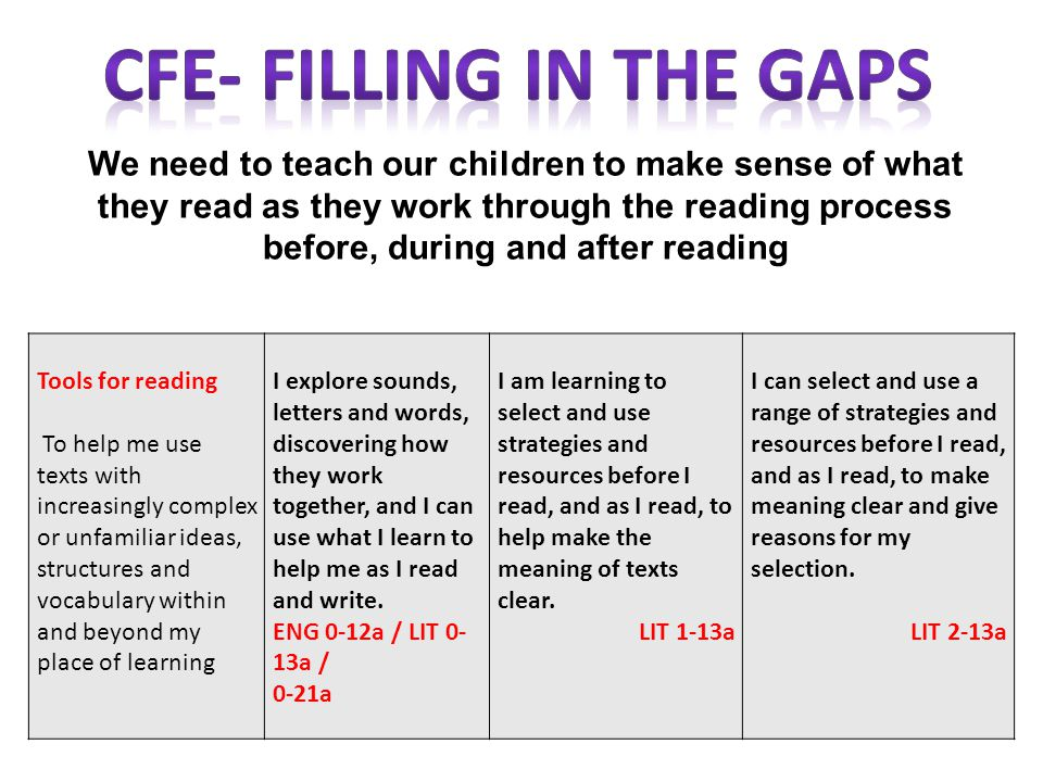 We need to teach our children to make sense of what they read as they work through the reading process before, during and after reading Tools for read