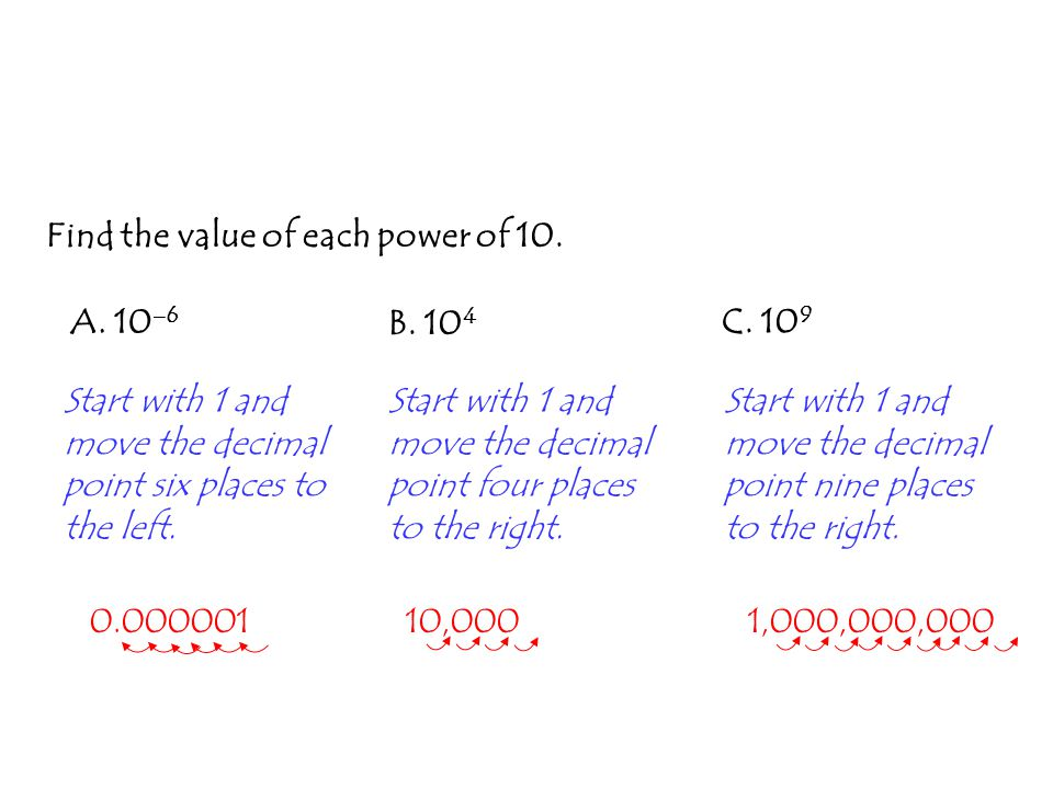 Find the value of each power of 10. Start with 1 and move the decimal point six places to the left. A. 10 –6 C. 10 9 B. 10 4 1,000,000,000 Start with