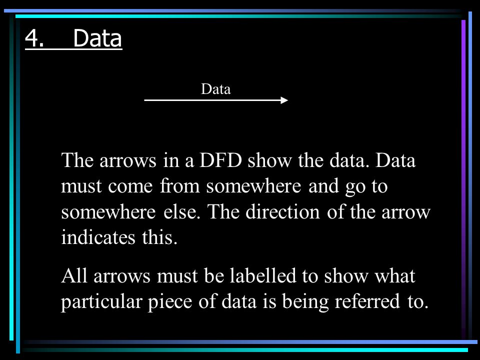 Data Store Not every system has a file however, some are totally interactive. In addition very simple DFDs [ Context Level DFDs ] do not include any d