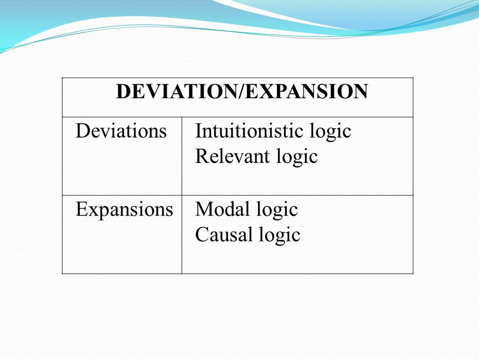 DEVIATION/EXPANSION DeviationsIntuitionistic logic Relevant logic ExpansionsModal logic Causal logic