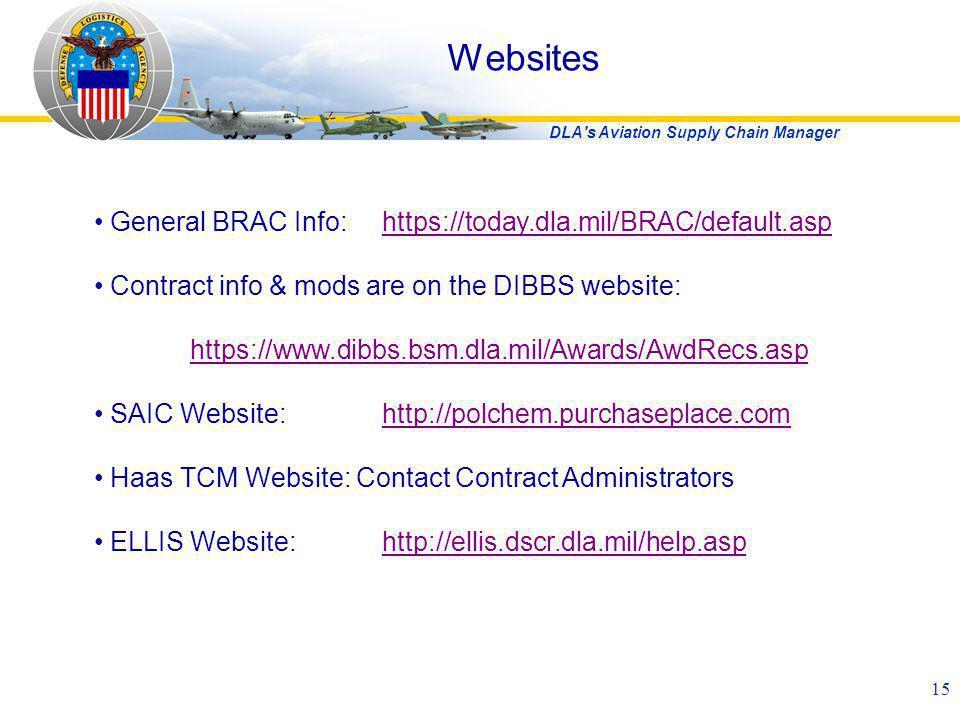 DLA's Aviation Supply Chain Manager 15 Websites General BRAC Info: https://today.dla.mil/BRAC/default.asphttps://today.dla.mil/BRAC/default.asp Contra