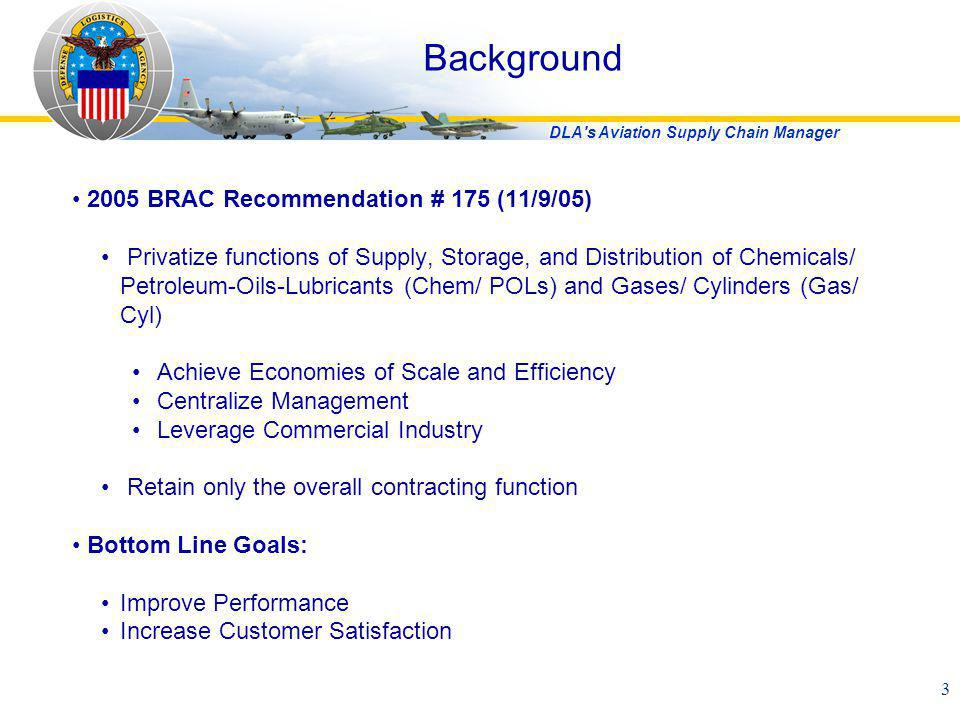 DLA's Aviation Supply Chain Manager 3 2005 BRAC Recommendation # 175 (11/9/05) Privatize functions of Supply, Storage, and Distribution of Chemicals/