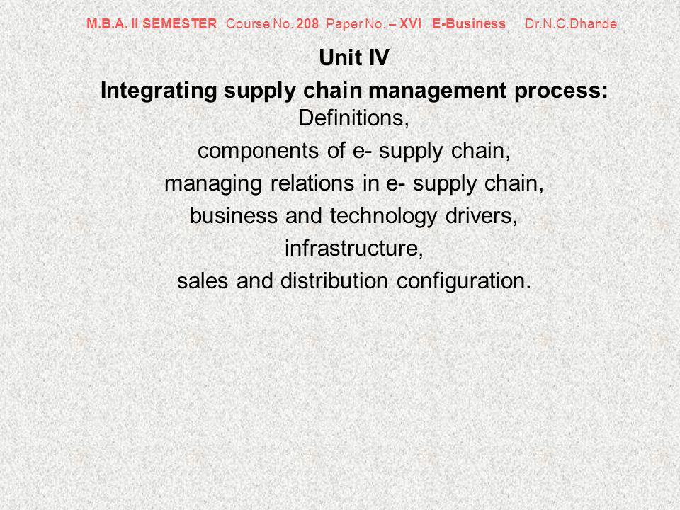 M.B.A. II SEMESTER Course No. 208 Paper No.