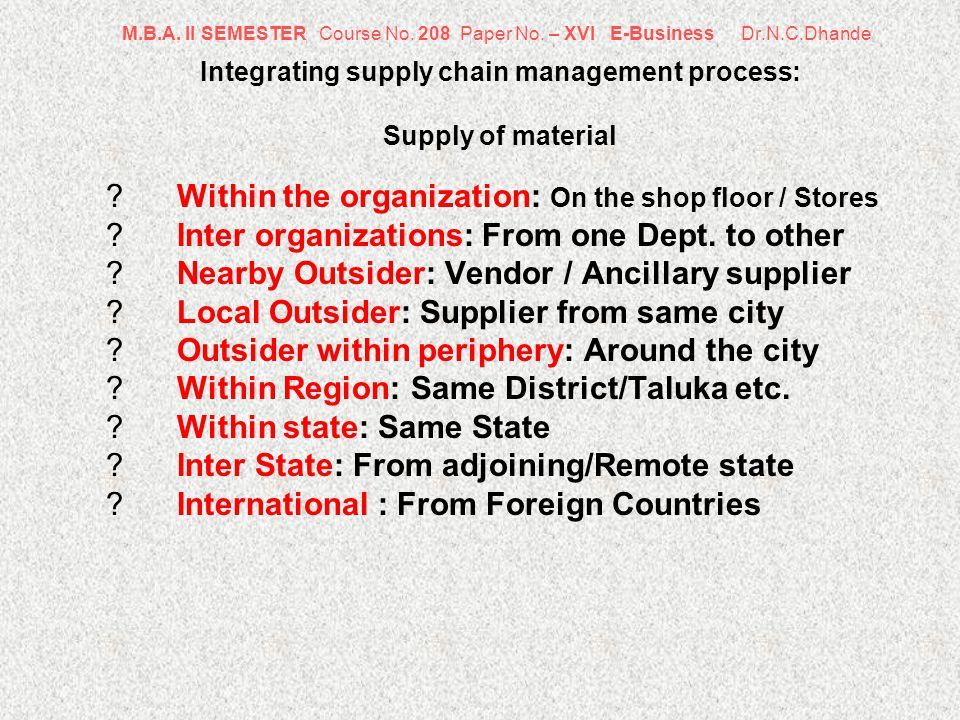 M.B.A. II SEMESTER Course No. 208 Paper No. – XVI E-Business Dr.N.C.Dhande Integrating supply chain management process: Supply of material ? Within th