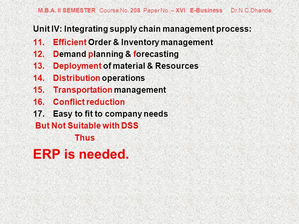 M.B.A. II SEMESTER Course No. 208 Paper No. – XVI E-Business Dr.N.C.Dhande Unit IV: Integrating supply chain management process: 11.Efficient Order &