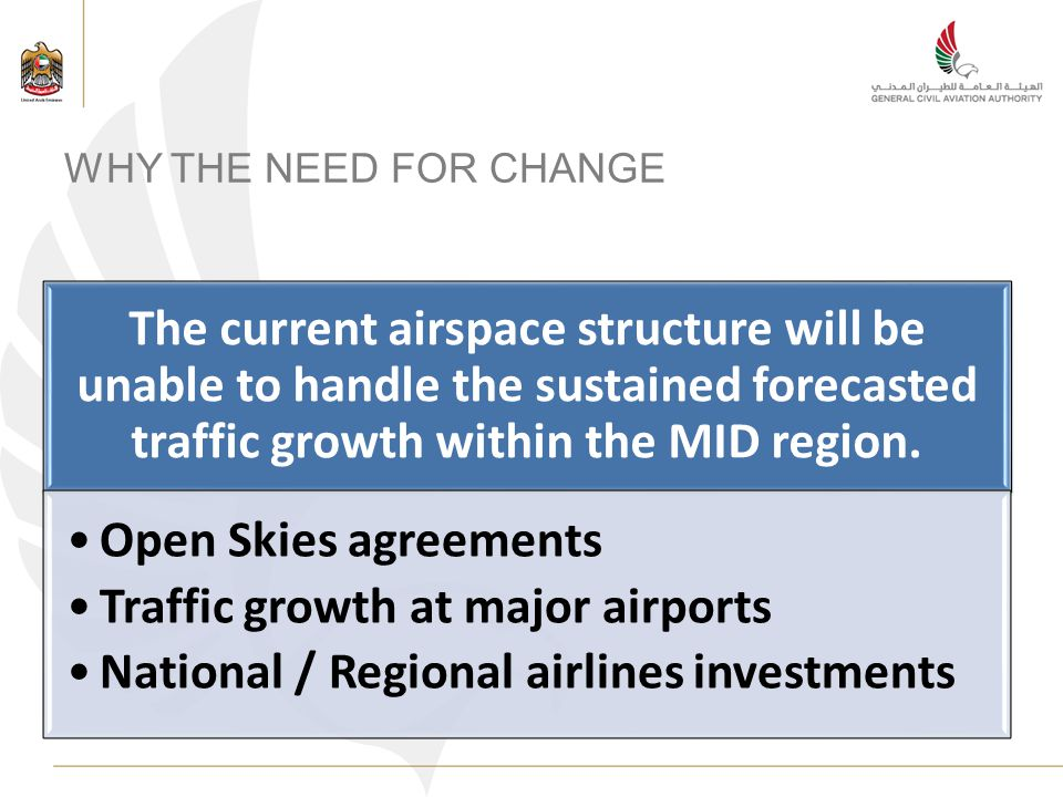 WHY THE NEED FOR CHANGE The current airspace structure will be unable to handle the sustained forecasted traffic growth within the MID region. Open Sk