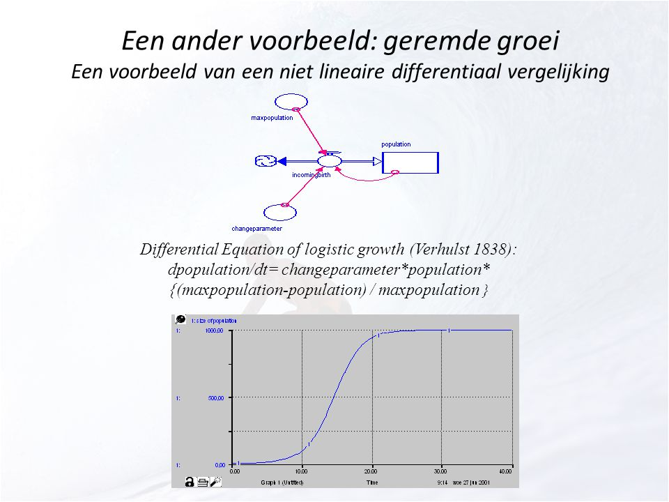 Een ander voorbeeld: geremde groei Een voorbeeld van een niet lineaire differentiaal vergelijking Differential Equation of logistic growth (Verhulst 1838): dpopulation/dt= changeparameter*population* {(maxpopulation-population) / maxpopulation }