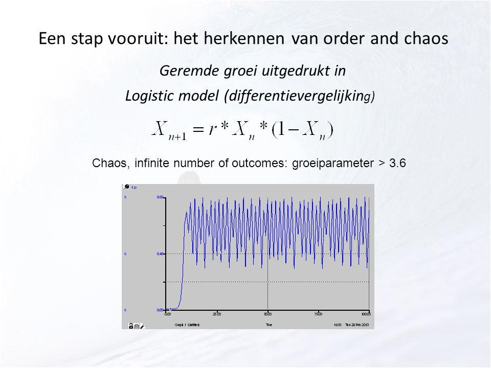 Een stap vooruit: het herkennen van order and chaos Geremde groei uitgedrukt in Logistic model (differentievergelijkin g) Chaos, infinite number of outcomes: groeiparameter > 3.6