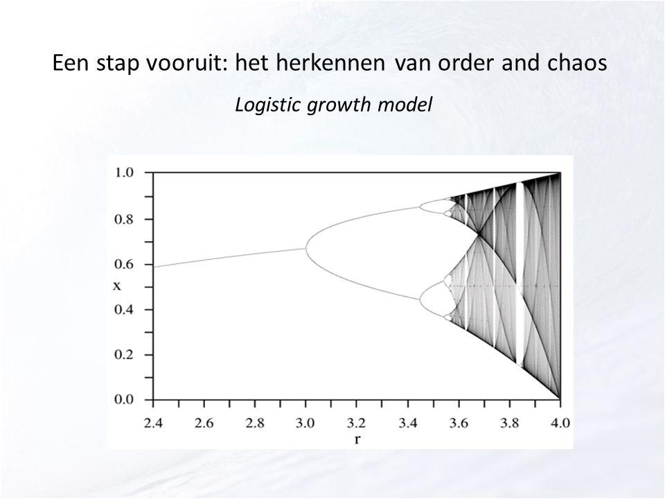 Een stap vooruit: het herkennen van order and chaos Logistic growth model
