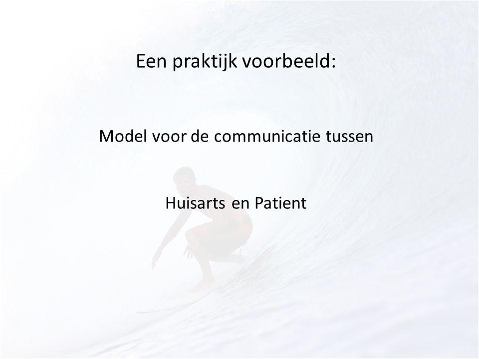 Een praktijk voorbeeld: Model voor de communicatie tussen Huisarts en Patient
