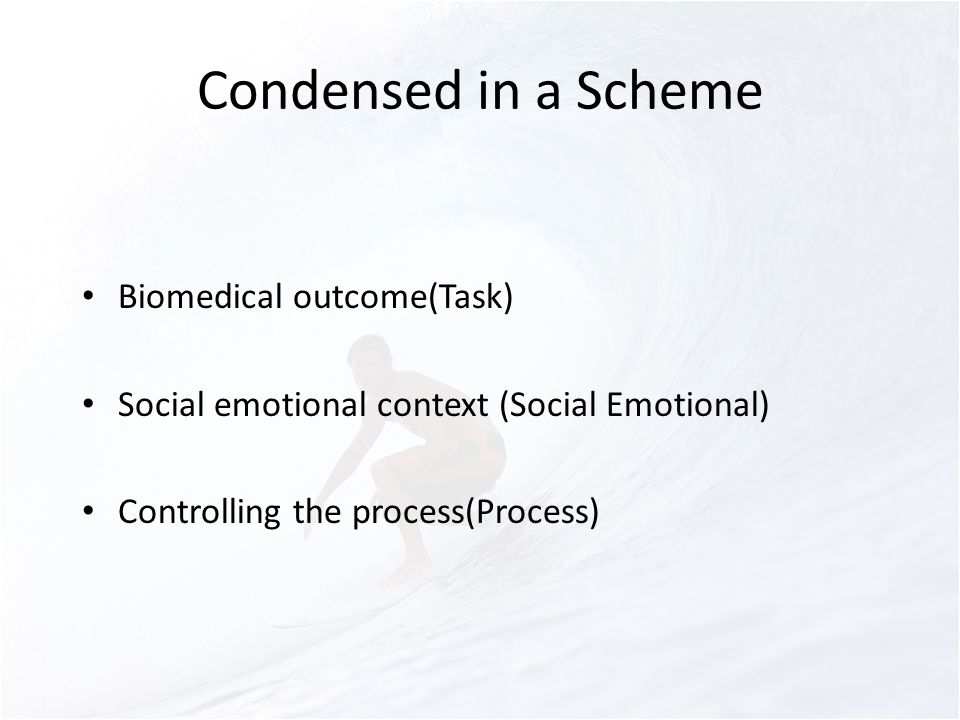 Condensed in a Scheme Biomedical outcome(Task) Social emotional context (Social Emotional) Controlling the process(Process)