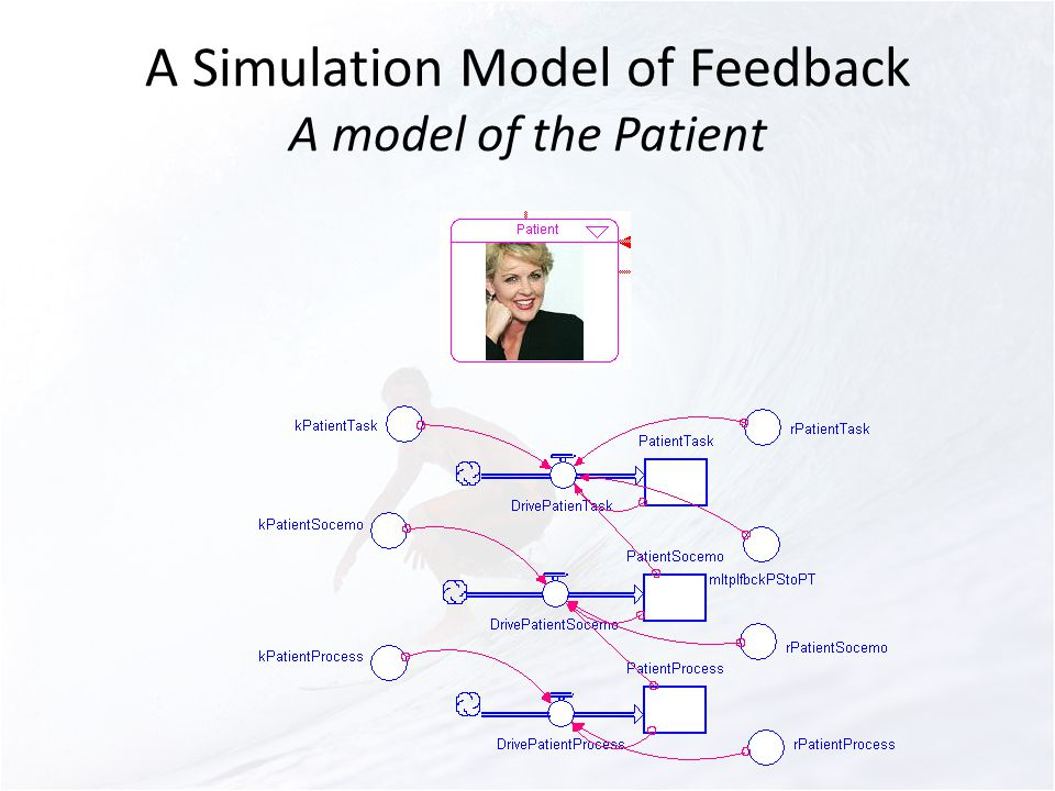 A Simulation Model of Feedback A model of the Patient