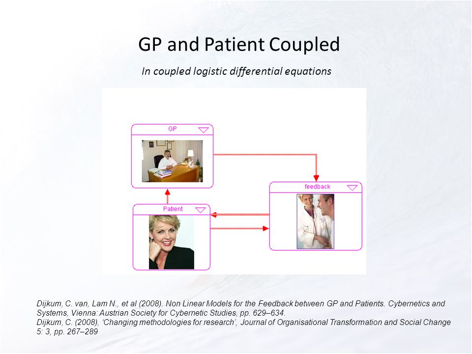 GP and Patient Coupled In coupled logistic differential equations Dijkum, C.