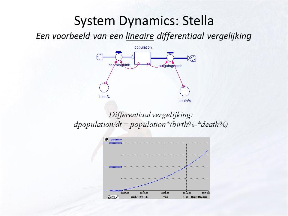 System Dynamics: Stella Een voorbeeld van een lineaire differentiaal vergelijkin g Differentiaal vergelijking: dpopulation/dt = population*(birth%-*de