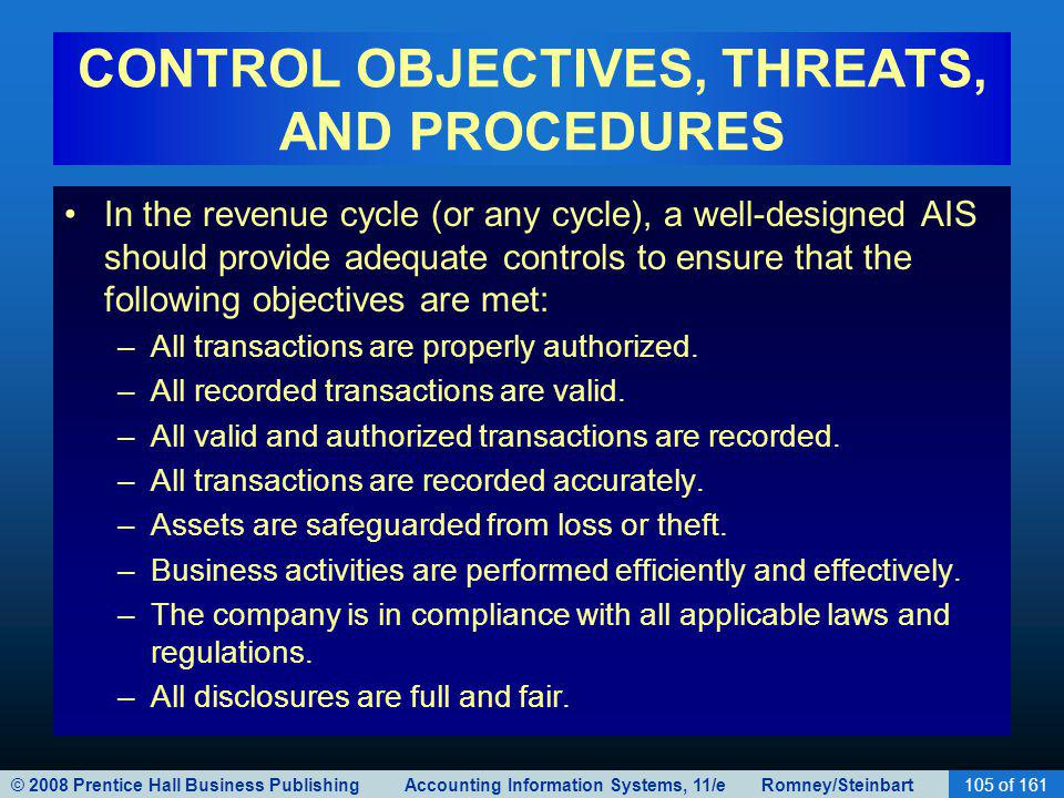© 2008 Prentice Hall Business Publishing Accounting Information Systems, 11/e Romney/Steinbart105 of 161 CONTROL OBJECTIVES, THREATS, AND PROCEDURES In the revenue cycle (or any cycle), a well-designed AIS should provide adequate controls to ensure that the following objectives are met: –All transactions are properly authorized.
