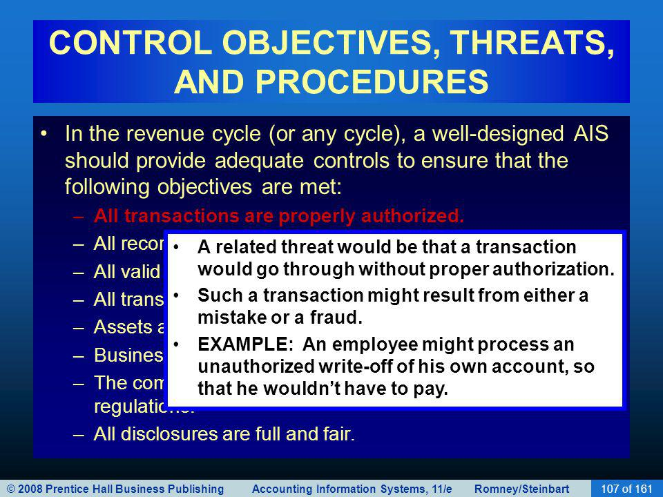© 2008 Prentice Hall Business Publishing Accounting Information Systems, 11/e Romney/Steinbart107 of 161 CONTROL OBJECTIVES, THREATS, AND PROCEDURES I