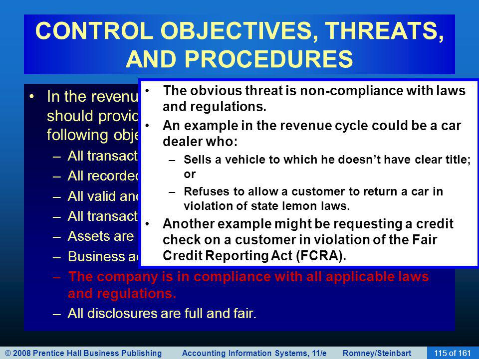 © 2008 Prentice Hall Business Publishing Accounting Information Systems, 11/e Romney/Steinbart115 of 161 CONTROL OBJECTIVES, THREATS, AND PROCEDURES I
