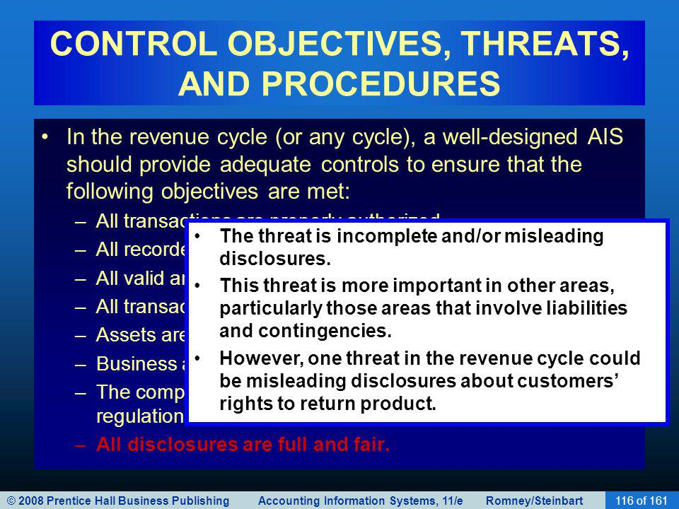 © 2008 Prentice Hall Business Publishing Accounting Information Systems, 11/e Romney/Steinbart116 of 161 CONTROL OBJECTIVES, THREATS, AND PROCEDURES I