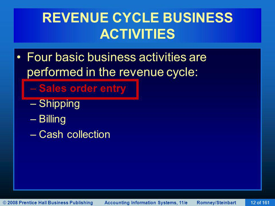 © 2008 Prentice Hall Business Publishing Accounting Information Systems, 11/e Romney/Steinbart12 of 161 REVENUE CYCLE BUSINESS ACTIVITIES Four basic b