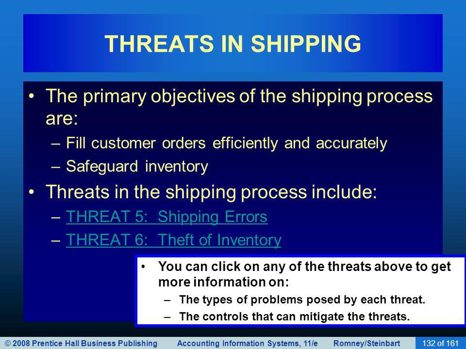 © 2008 Prentice Hall Business Publishing Accounting Information Systems, 11/e Romney/Steinbart132 of 161 THREATS IN SHIPPING The primary objectives of