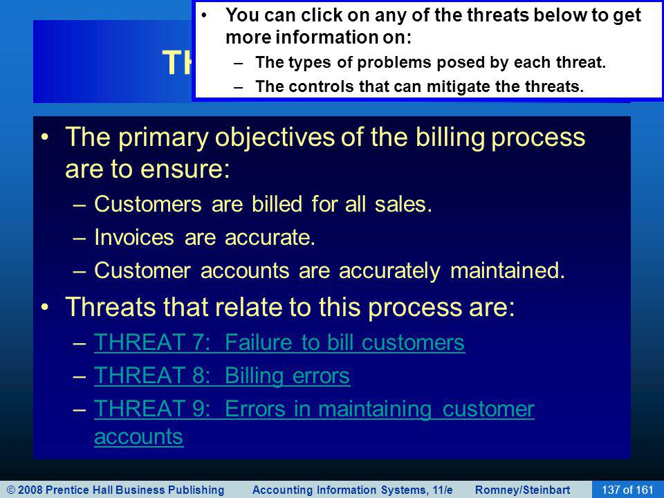 © 2008 Prentice Hall Business Publishing Accounting Information Systems, 11/e Romney/Steinbart137 of 161 THREATS IN BILLING The primary objectives of