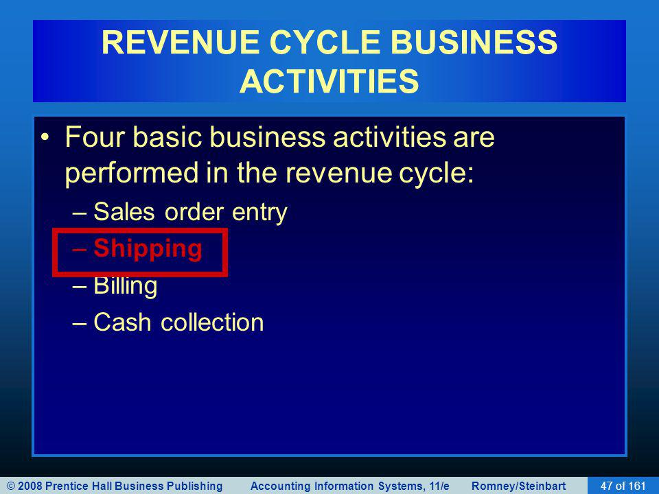 © 2008 Prentice Hall Business Publishing Accounting Information Systems, 11/e Romney/Steinbart47 of 161 REVENUE CYCLE BUSINESS ACTIVITIES Four basic b