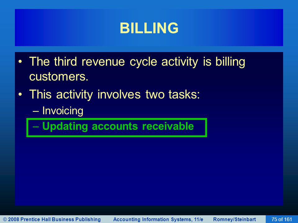 © 2008 Prentice Hall Business Publishing Accounting Information Systems, 11/e Romney/Steinbart75 of 161 BILLING The third revenue cycle activity is bi