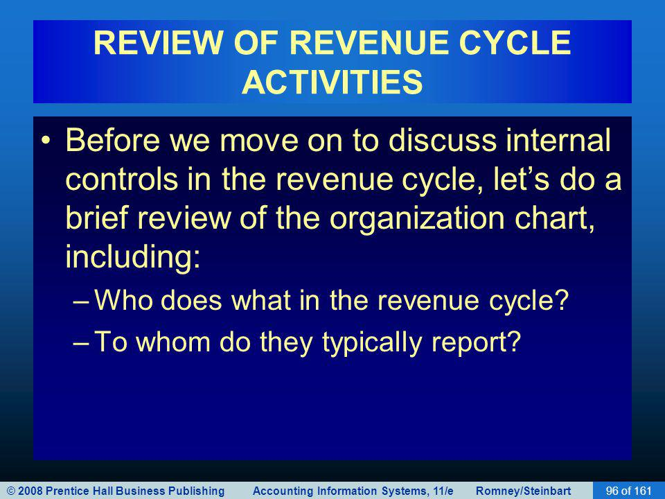© 2008 Prentice Hall Business Publishing Accounting Information Systems, 11/e Romney/Steinbart96 of 161 REVIEW OF REVENUE CYCLE ACTIVITIES Before we m