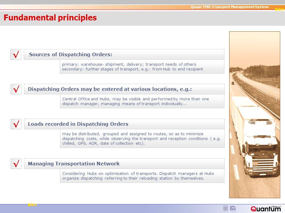 Quaar TMS-Transport Management System Transp ort netwotr k Transport network C C – headquarter H H H H – hub D D D – deliverer R R R R R – recipient DO – dispatching order DO1 DO2 DO3+DO4DO3 DO4 DO5a DO5b DO6 DO7a DO7b DO7c DO7d DO8