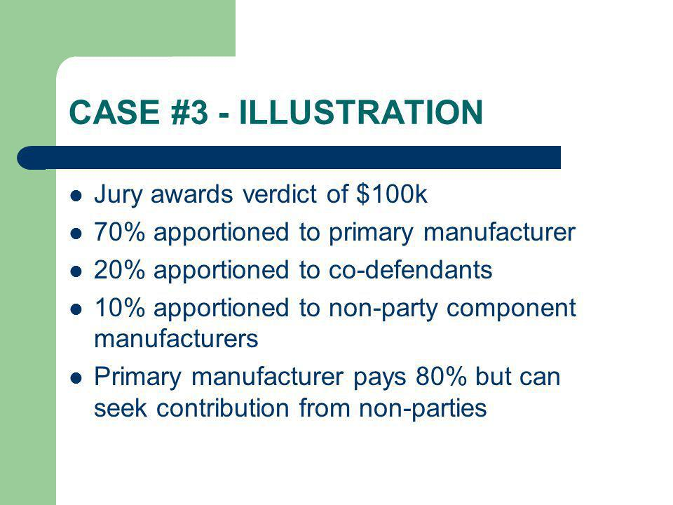 CASE #3 - ILLUSTRATION Jury awards verdict of $100k 70% apportioned to primary manufacturer 20% apportioned to co-defendants 10% apportioned to non-pa