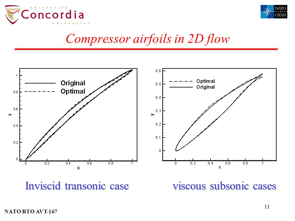 NATO RTO AVT-167 11 Compressor airfoils in 2D flow Inviscid transonic caseviscous subsonic cases