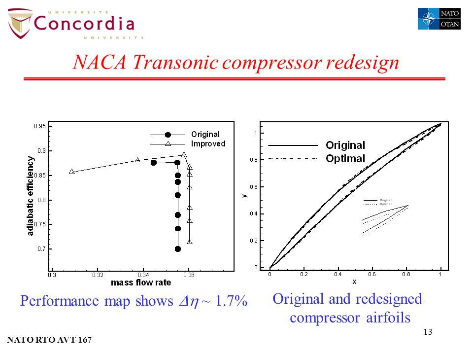 NATO RTO AVT-167 13 NACA Transonic compressor redesign Performance map shows ~ 1.7% Original and redesigned compressor airfoils