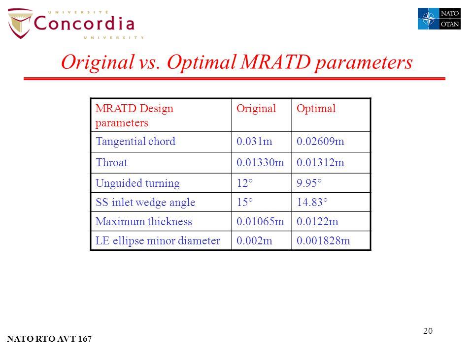 NATO RTO AVT-167 20 Original vs. Optimal MRATD parameters MRATD Design parameters OriginalOptimal Tangential chord0.031m0.02609m Throat0.01330m0.01312