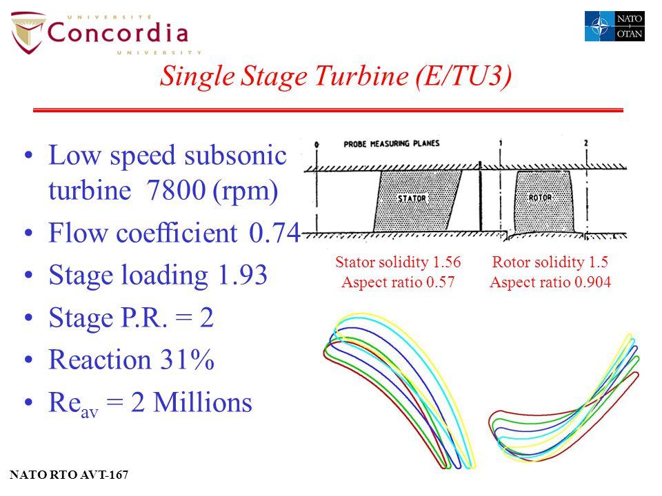 NATO RTO AVT-167 33 Stator solidity 1.56 Aspect ratio 0.57 Rotor solidity 1.5 Aspect ratio 0.904 Single Stage Turbine (E/TU3) Low speed subsonic turbi