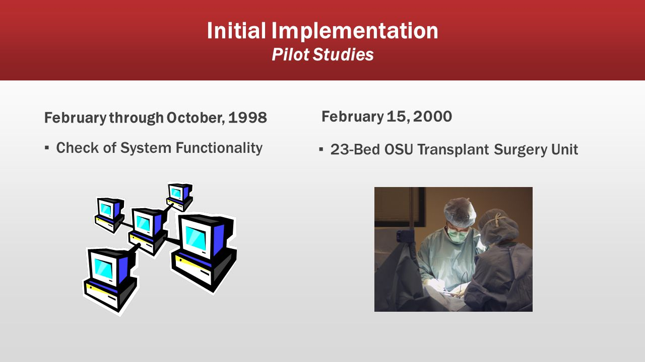 System Modification Alerts for Patient Allergies Alerts for Drug Interaction Drug Route Restriction Weight- based Dosing Order Duplicate Checking Decision Support Tools