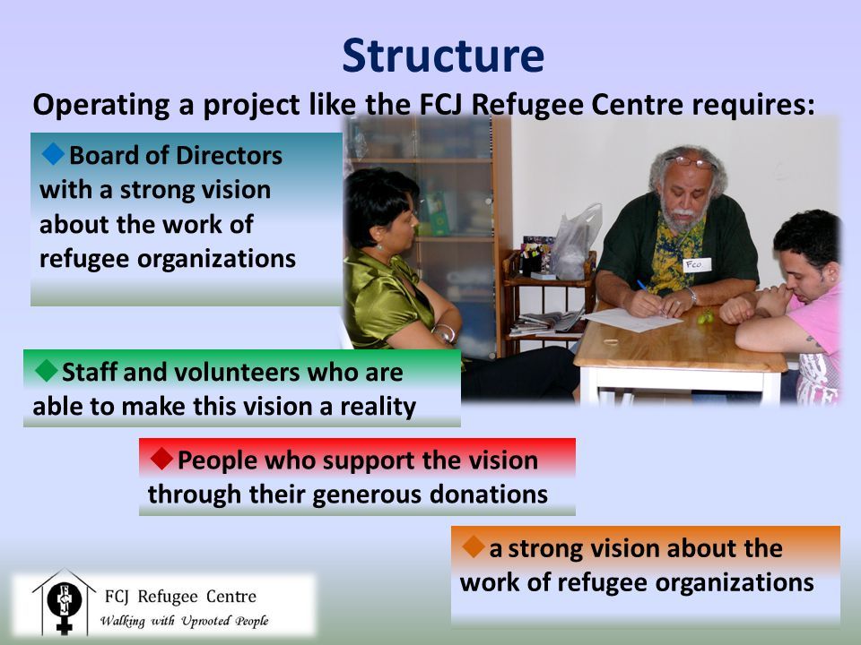Structure Board of Directors with a strong vision about the work of refugee organizations a strong vision about the work of refugee organizations Staff and volunteers who are able to make this vision a reality People who support the vision through their generous donations Operating a project like the FCJ Refugee Centre requires: