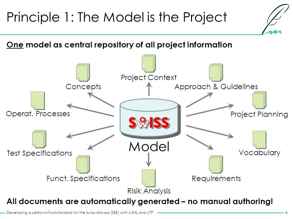 9 Developing a safety-critical standard for the Swiss railways (SBB) with xUML and UTP Principle 1: The Model is the Project One model as central repo