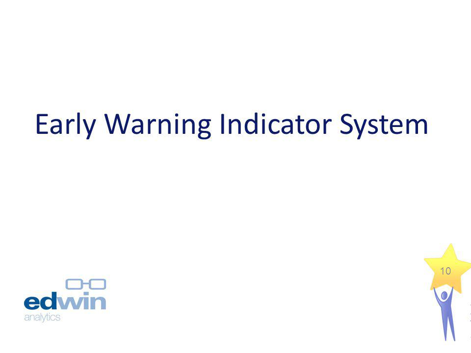 Early Warning Indicator System 10