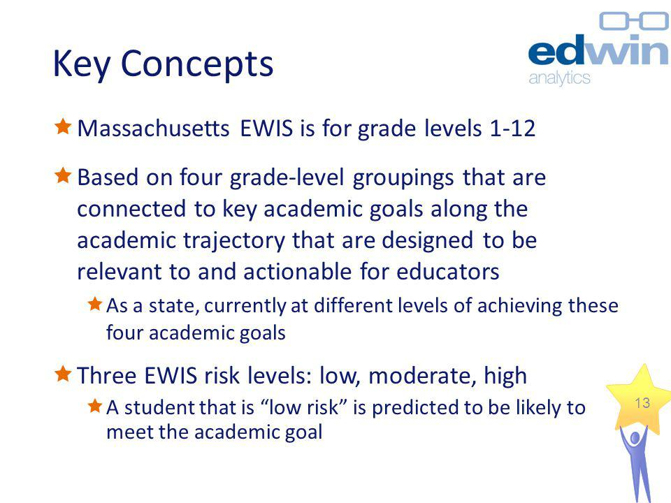 13 Key Concepts Massachusetts EWIS is for grade levels 1-12 Based on four grade-level groupings that are connected to key academic goals along the aca