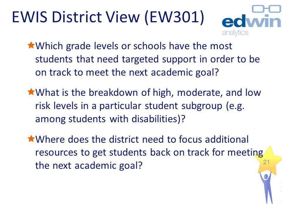 EWIS District View (EW301) 21 Which grade levels or schools have the most students that need targeted support in order to be on track to meet the next