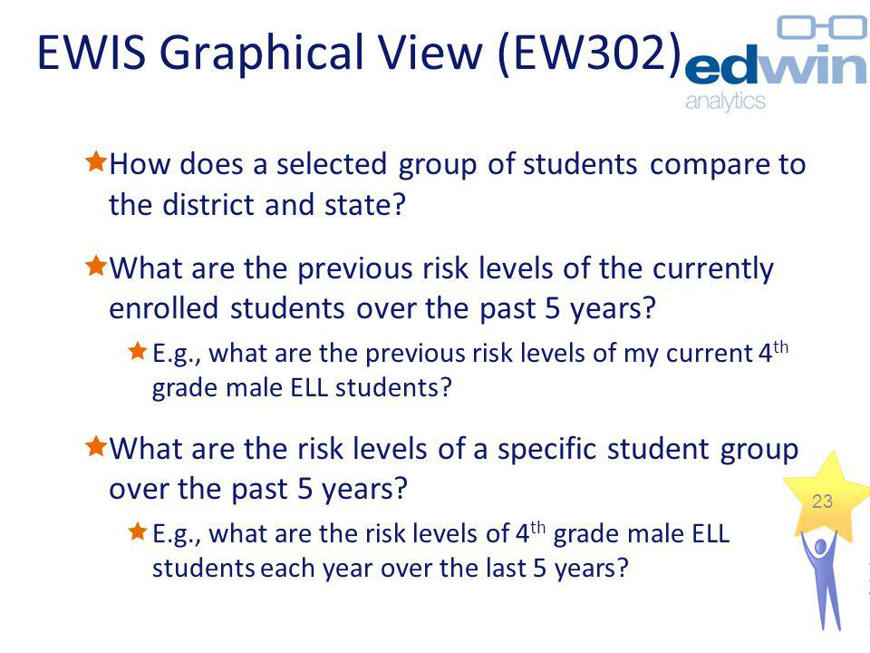 EWIS Graphical View (EW302) 23 How does a selected group of students compare to the district and state? What are the previous risk levels of the curre