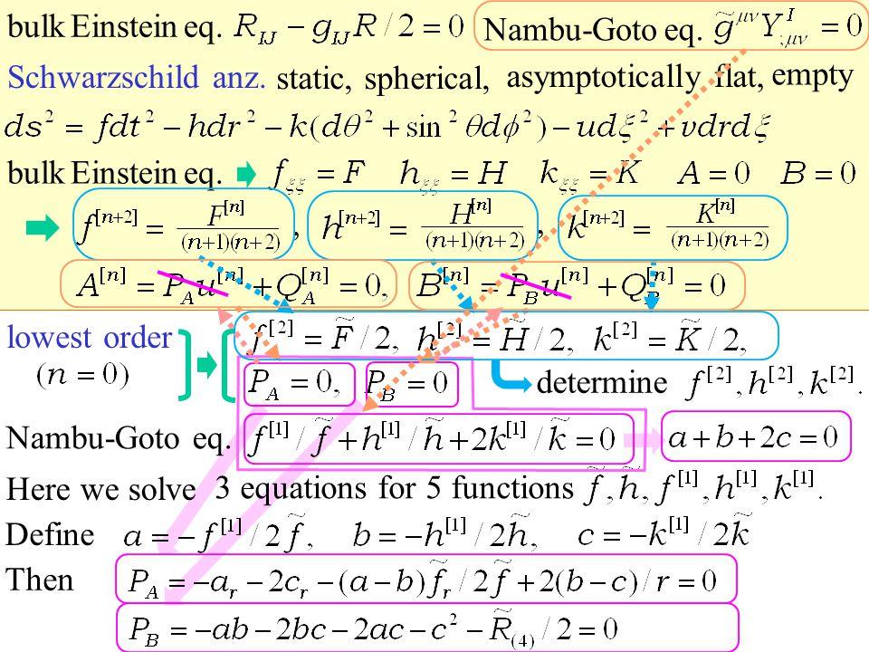static, spherical, Schwarzschild anz. asymptotically flat, empty Nambu-Goto eq. bulk Einstein eq.,, 3 equations for 5 functions lowest order determine